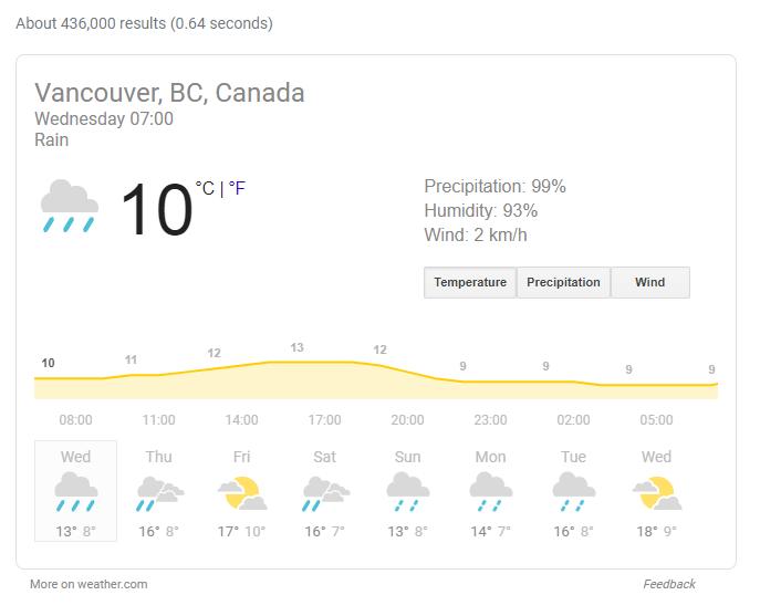 شبیه ترین ایالت کانادا به آب و هوای ایران