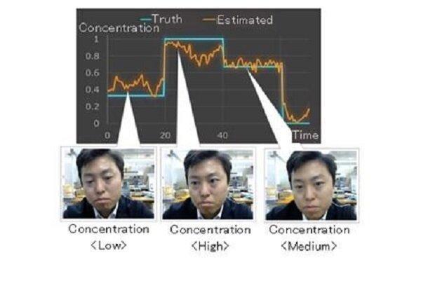 ابداع هوش مصنوعی که سطح تمرکز افراد را تشخیص می دهد